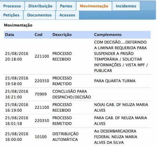 Habeas Corpus para Nilvane 2