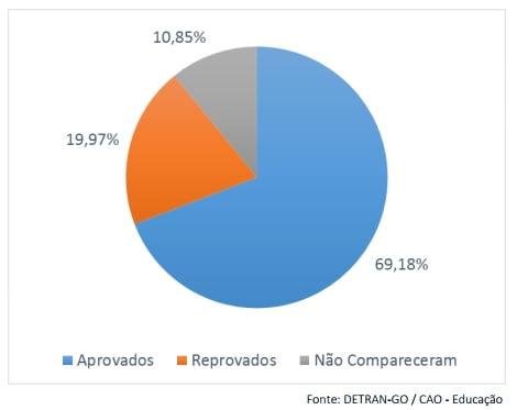 mpgo transporte escolar grafico 1