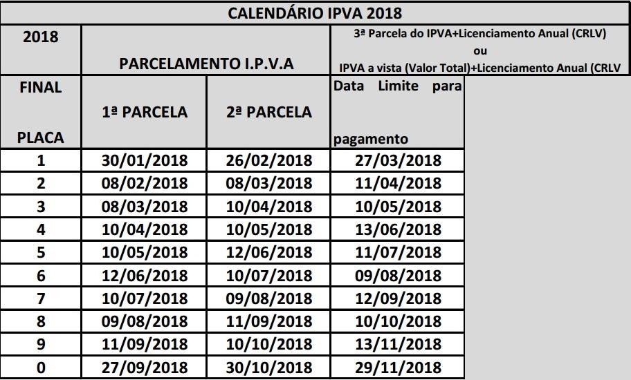 ipva 2018 tabela